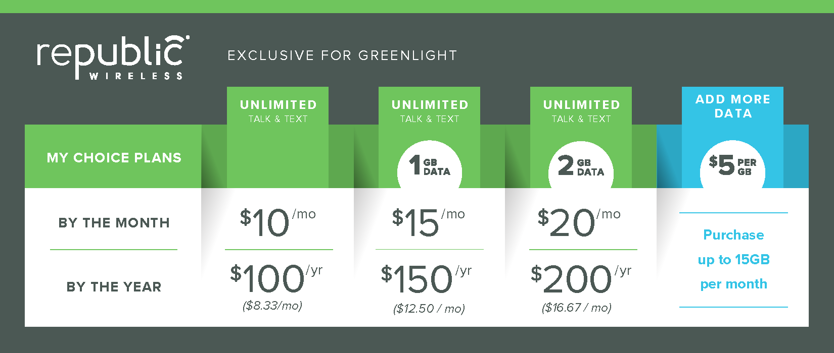 Republic Greenlight Plans